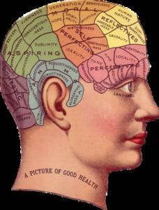 de persoonsstructuur van patiënten met chronische hyperventilatie